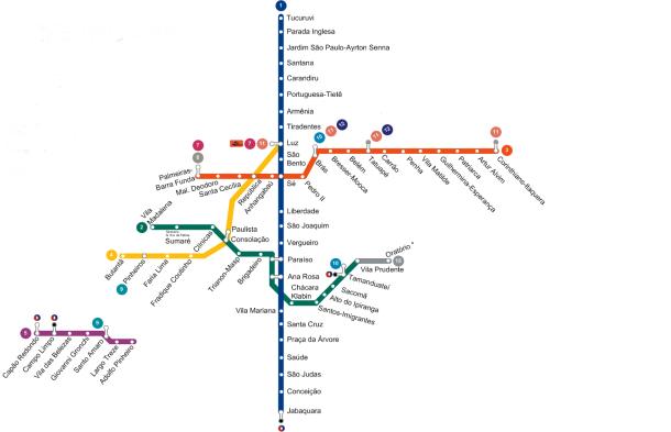 Metrô_SP