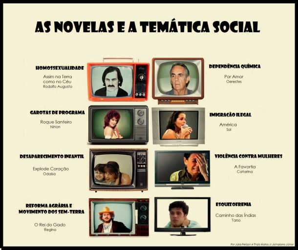 info_novelas